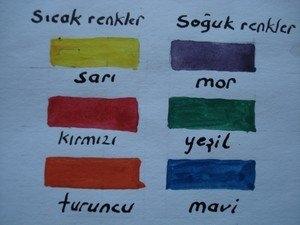 Renk Nedir