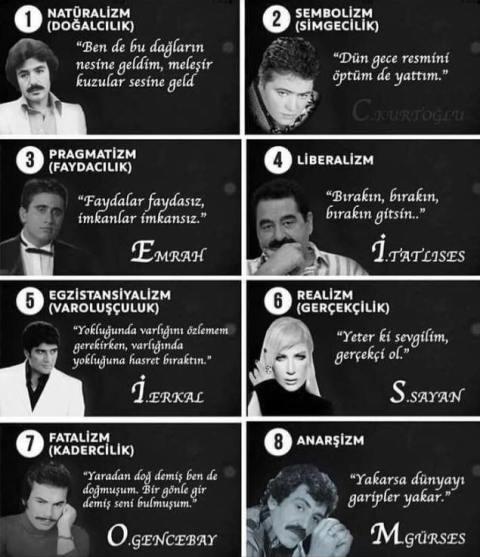Felsefefi Akımların Türk Müzik Kültürüne UygunKarşılıkları
