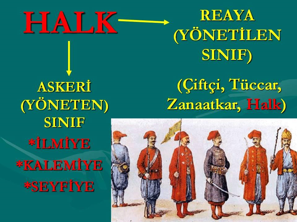 Osmanlıda halk kaça ayrılır