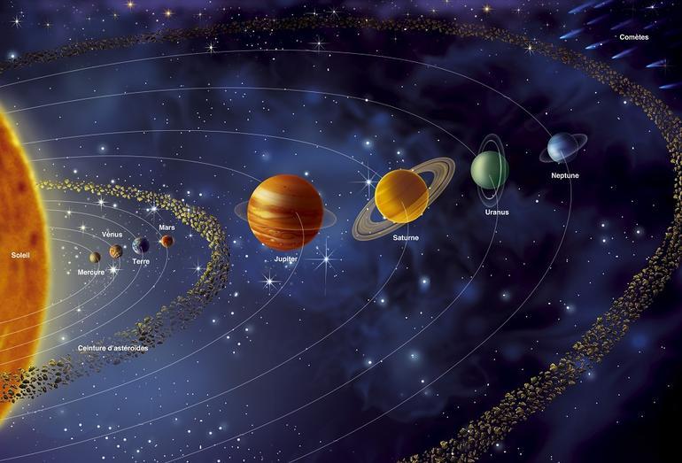 Güneş sistemi resimde terra yazan dünyadır.