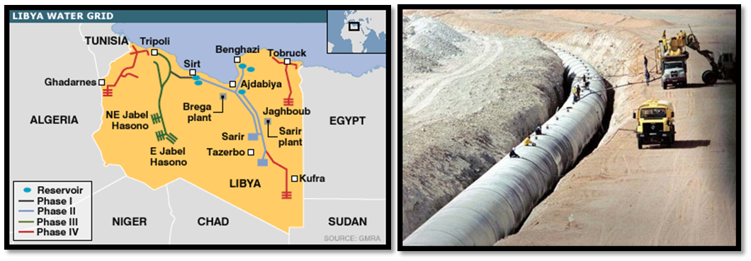 Libya yapay nehir projesi..