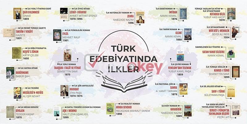 Türk Edebiyatında İlkler Şeması