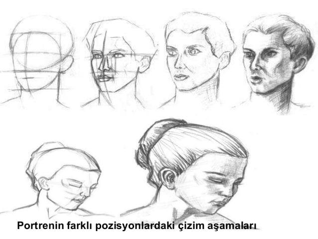 Portre nasıl çizilir