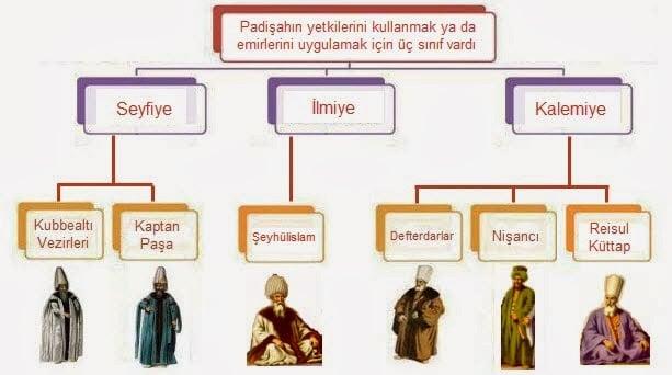 Seyfiye ilmiye kalemiye sınıfı
