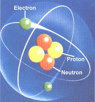 Atomun iç yapısı (Atom modeli)