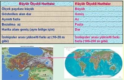 Büyük Ölçekli Haritalar