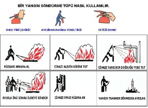 Yangın Tüpüyle Söndürme