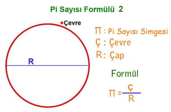 pi sayısı ile ilgili görsel sonucu