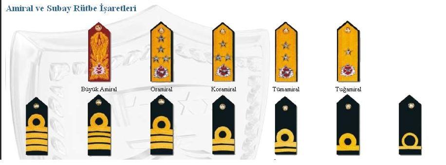 Amiral ve subay rütne işaretleri