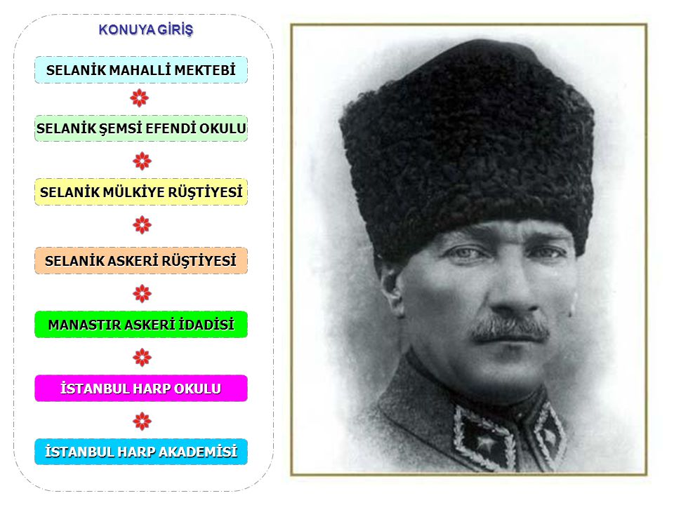 Atatürk Hangi Okullar Şeması