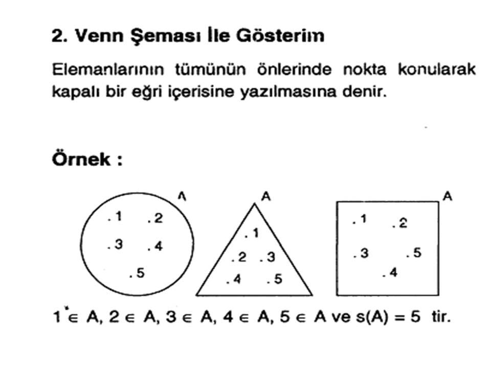 Kümelerin venn şeması ile gösterimi