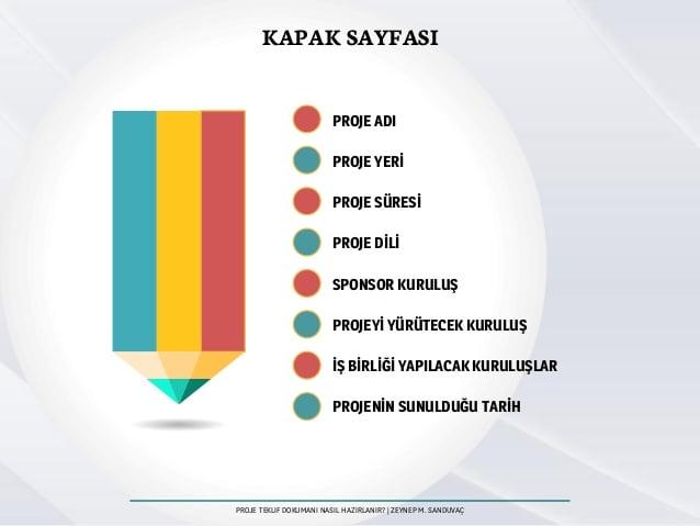 Proje Nasıl Hazırlanır? Slaytı Ön Kapak
