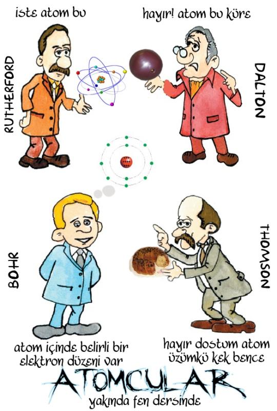Atom konusunda çalışma yapan bilim adamları.