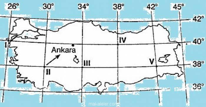 Türkiyenin enlem ve boylamları