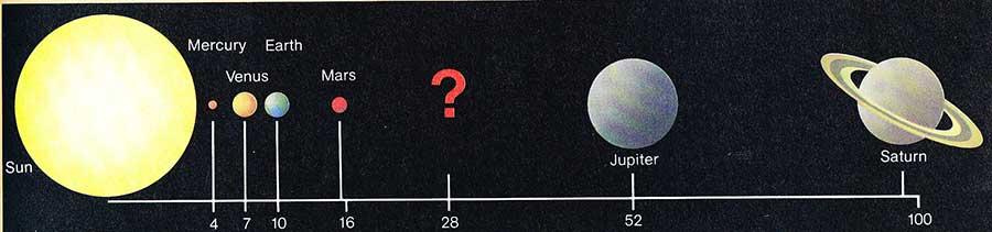 Titius-Bode Yasası'na göre gezegenlerin AB biriminden verilen uzaklıklıkları (rakamları 10'a bölmelisiniz).