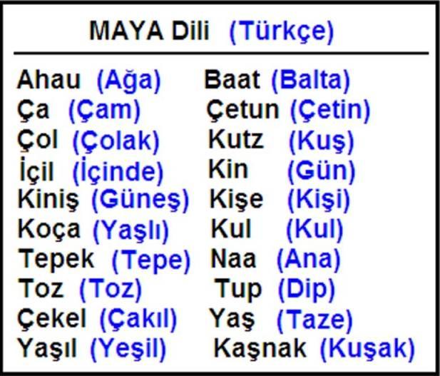 Maya dilinin Türkçe'yle benzerliği