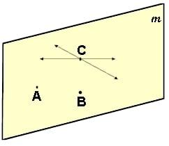 Düzlem Modeli