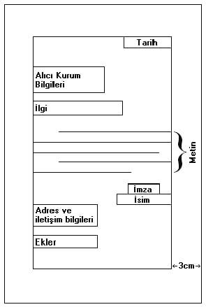 Dilekçe Nasıl Yazılır / Dilekçenin Yapısı