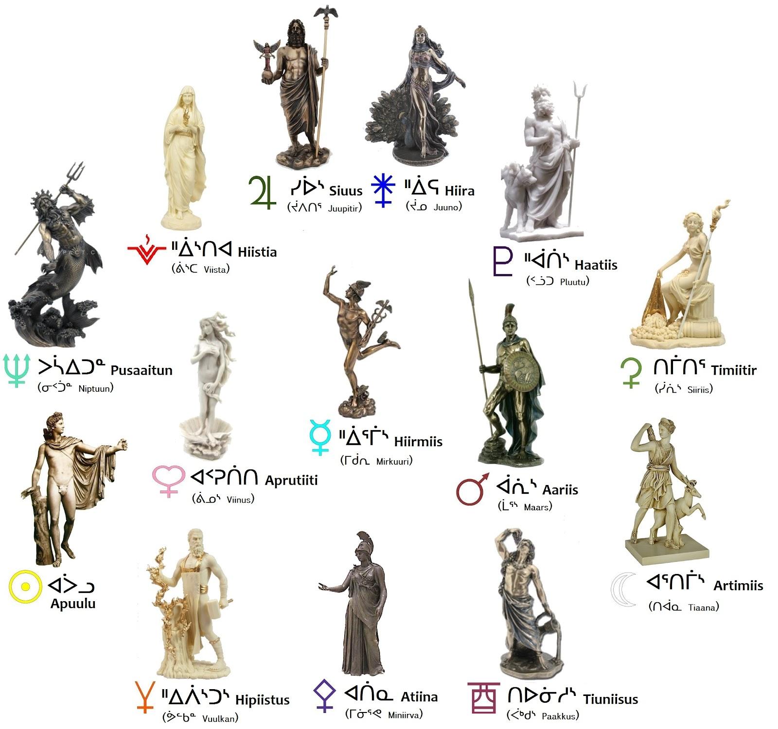 Yunan mitolojisinde olimpos tanrıları