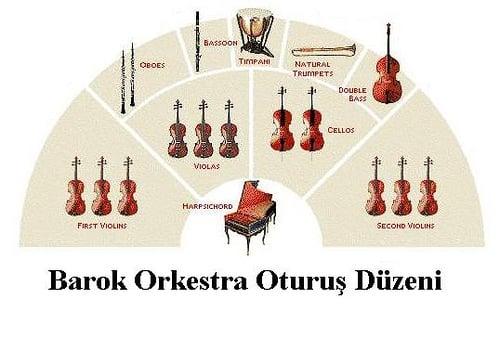 Barok Orkestra Oturuş Düzeni