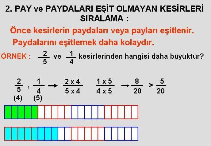 Pay ve paydaları eşit olmayan kesirleri sıralama