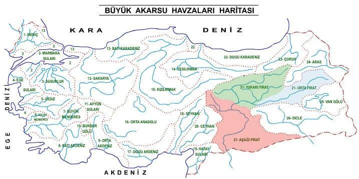 Türkiyenin Akarsu Havzaları