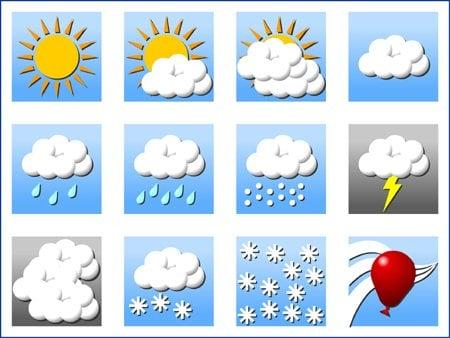Hava Olayları Nelerdir