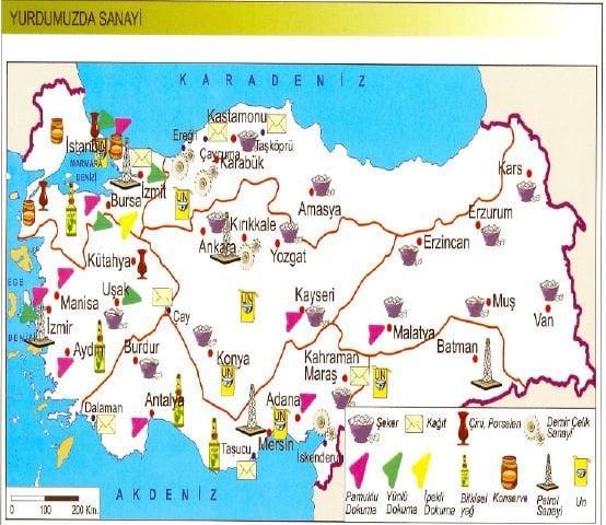Türkiyedeki Sanayi Kolları