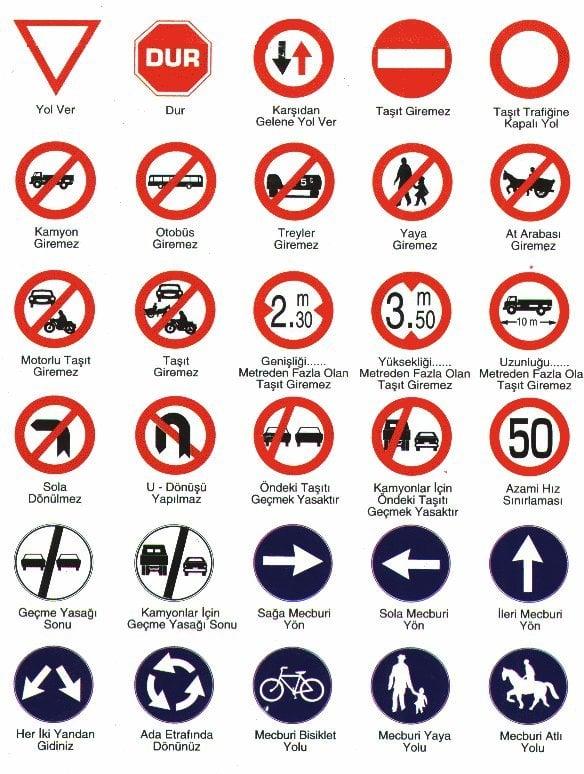 Trafik İşaretleri Neden Önemli