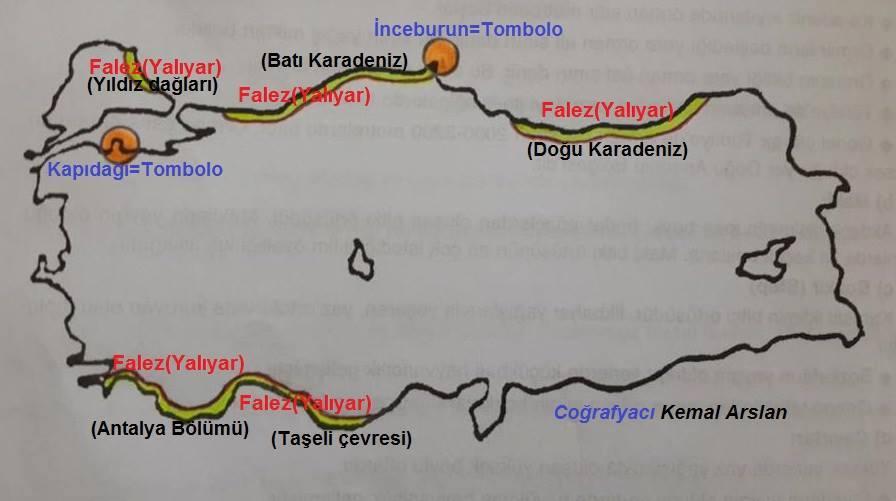 Türkiye dalga aşınım ve biriktirme şekilleri haritası